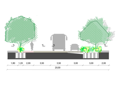 Green/Blue corridor proposal in Argales: Street section